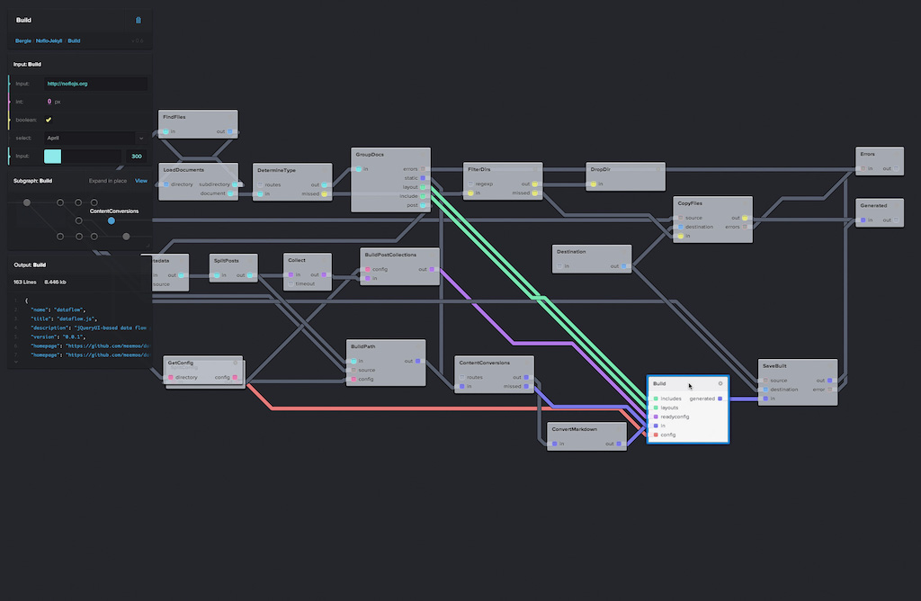 An introduction to visual programming using NoFlo | Rawkes
